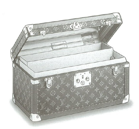 Louis Vuitton Monogram Canvas Boîte bouteilles et glace (Beauty case with mirror) M21822